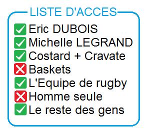 Les Access-list (ACL) CISCO 1