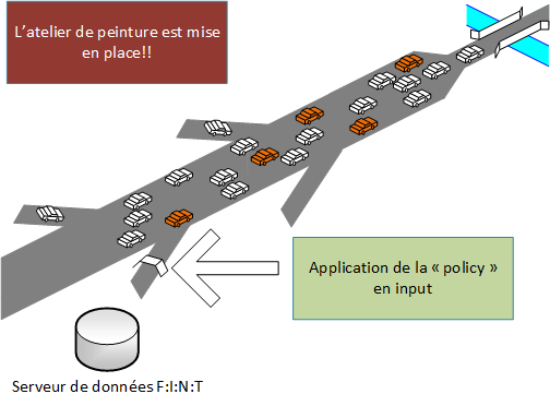 policy-map