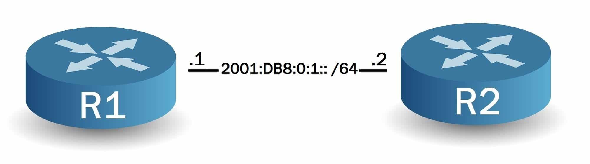 Architecture IPv6