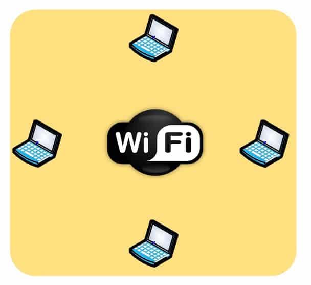 Domaine de collision - WiFi