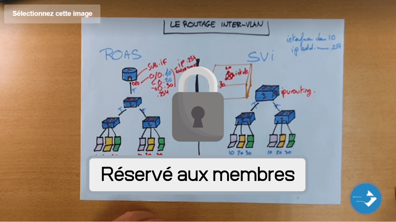 PARTIE 3 - ROUTING 3